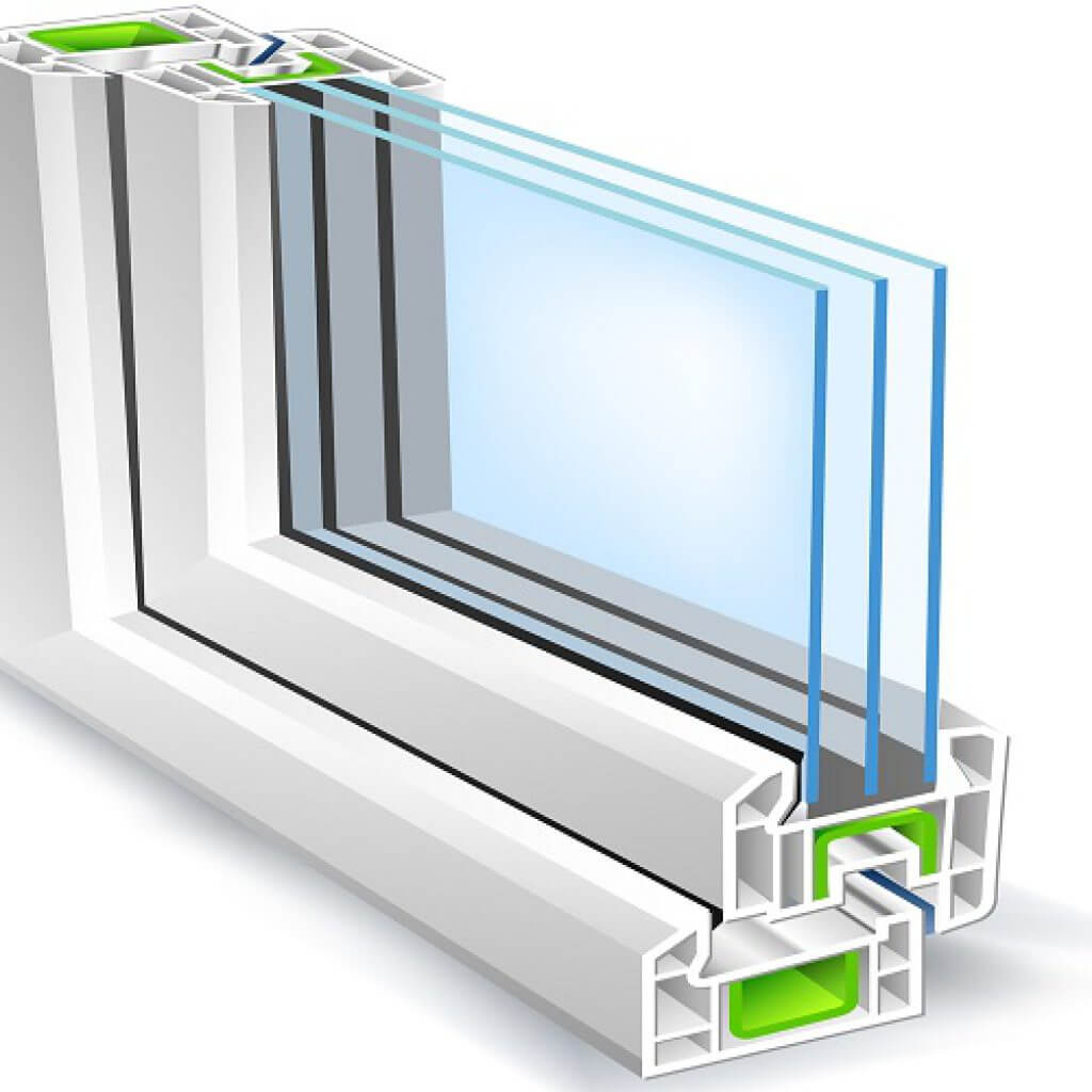 ویژگی های شیشه دوجداره